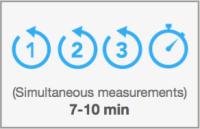 Benefit of ANS-1, simultaneous measurement, 7-10 minutes
