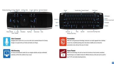 Azulle – Lynk Multi-Functional PC Remote Control