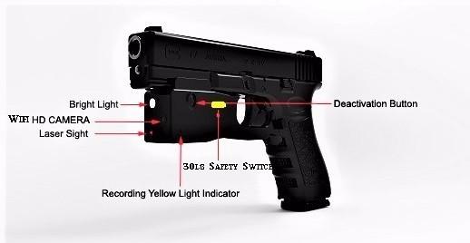 Childproof Smart Gun