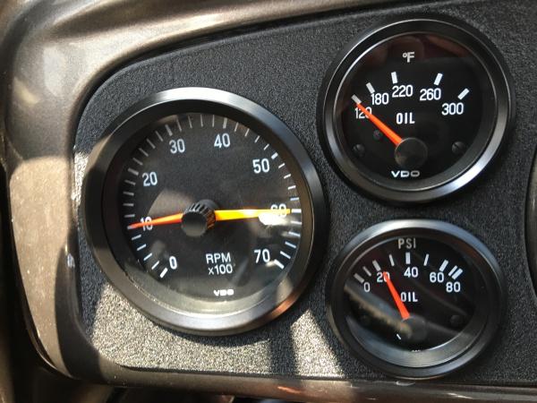 Added gauges