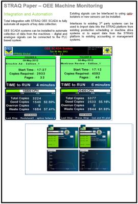 SCADA (System Control & Data Acquisition)