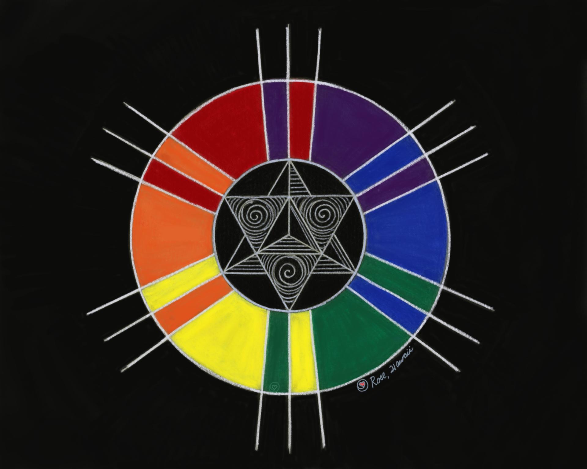 Intuitive Merkaba energies on black