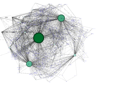 Social Network Analysis Update again