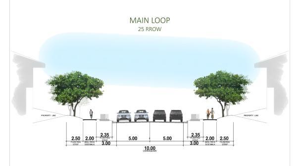 Mail Loop Road