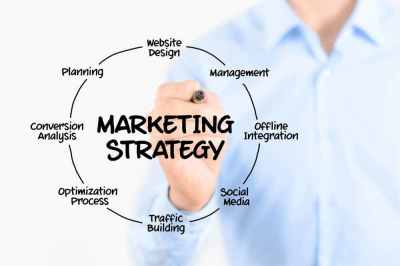 Practical Marketing Strategies