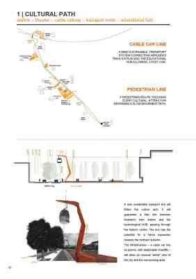 IBA RESULTS La Sapienza Roma REGENERATING BEKKERVELD - REVITALISATION BY RECONCILIATION Design Strat