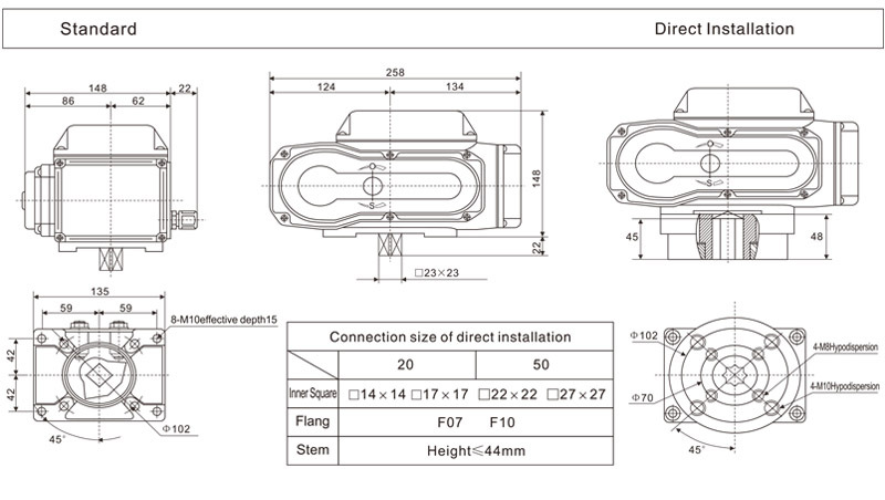 TL-20-50 series electric actuator drawing