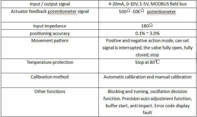 TL-01-05 series electric actuator parameter
