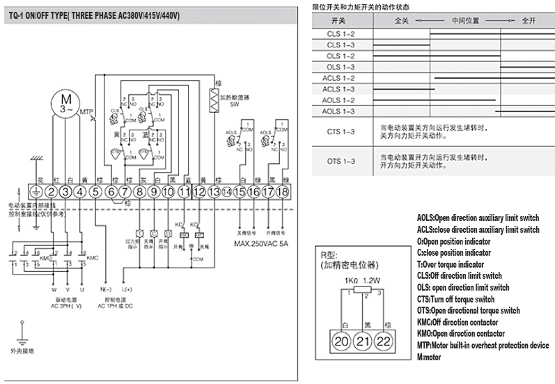 TQ-01 electric actuator parameters