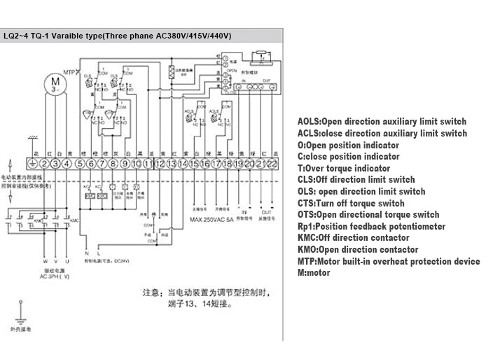 TQ-01 electric actuator dwg
