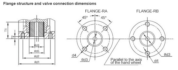 TQ-03 Integral type parameters dwg