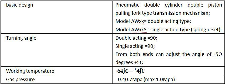 TAW cylinder type actuator parameters