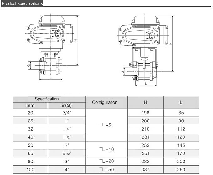 TL-410 electric 3 piece design ball valve dwg