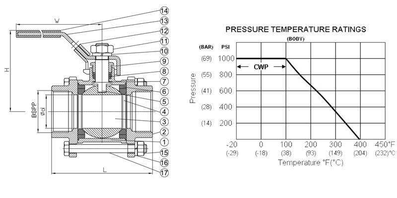 TL-450 3 piece ss ball valve information