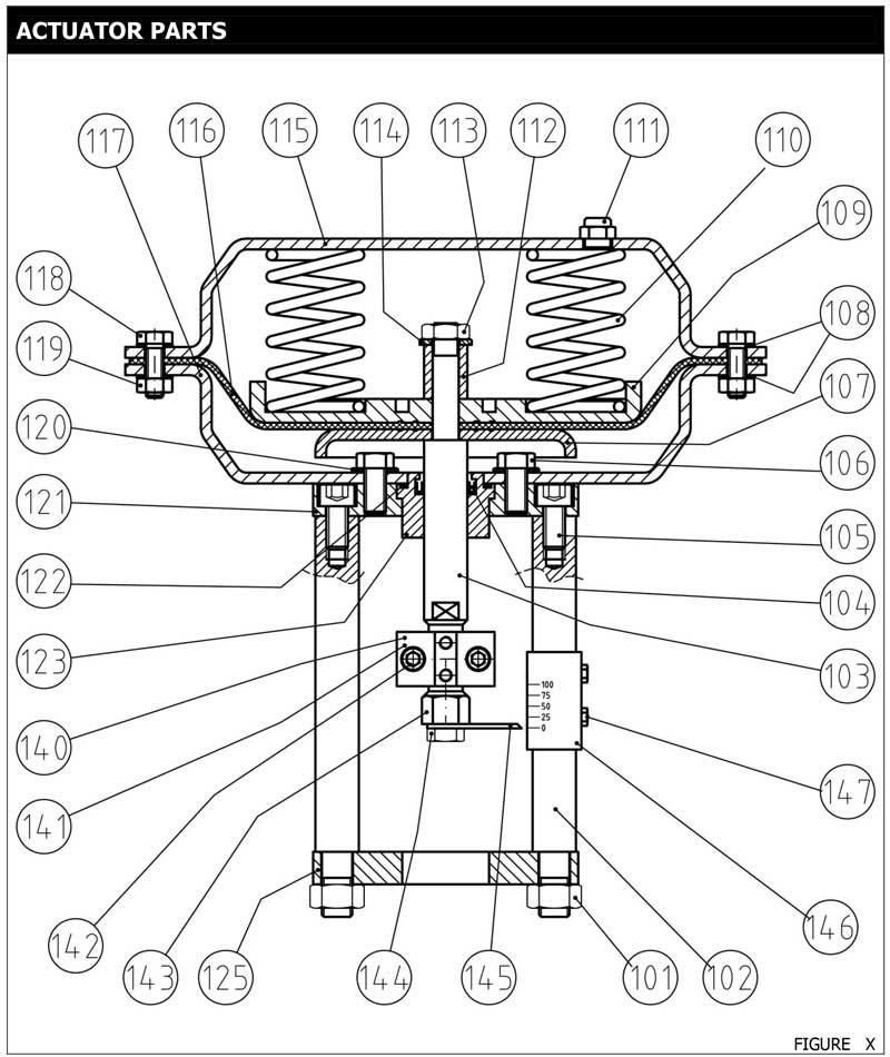 TL-700 Pneumatic control valve