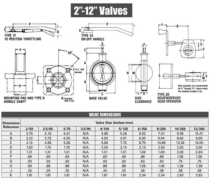 TL-540 Manual butterfly valve