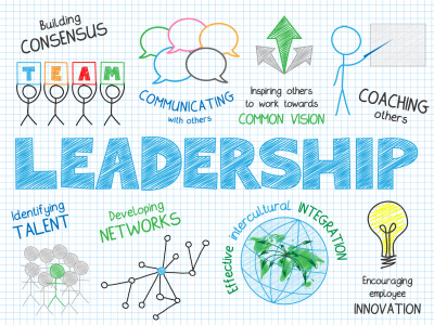 Transfostainable Leadership