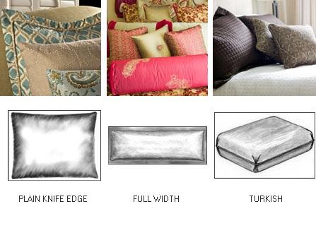 pillow sham, shams, pillows, bedroom, bedding, custom bedding