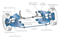 Steering Suspension