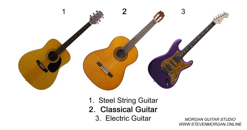 Steven Morgan Morgan Guitar Studio