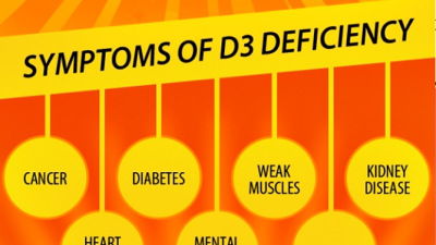 nutrient deficiencies/insufficiencies