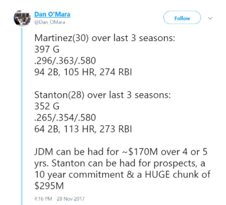 Stanton-Martinez-Comparison