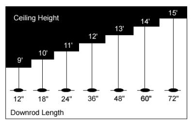 Downrod Sizes