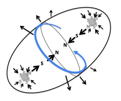 New Atomic Model