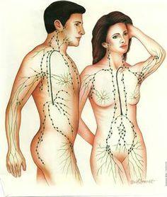 It's Not A Regular Massage
