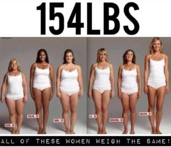 The Truth About The Body Weight Obsessession