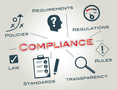 Alcance o Compliance