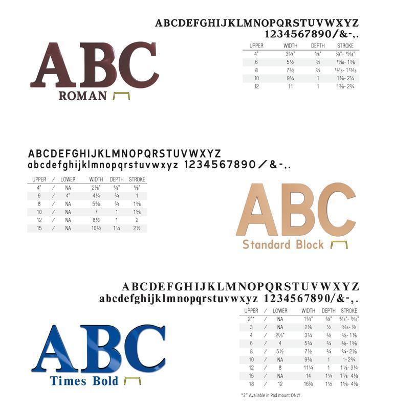 standard letters