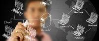 Comunicacion -  Redes informaticas