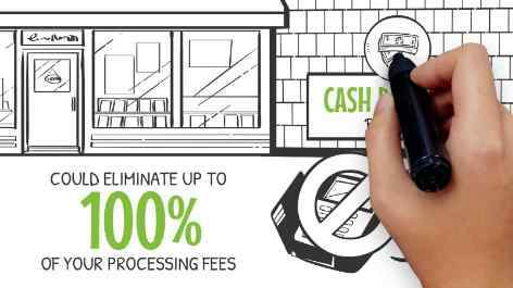 could eliminate processing fees