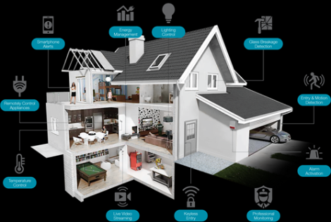 benefits off site modular buildings