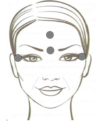 Botox Fargo DermPhilosophy Model, Injectables
