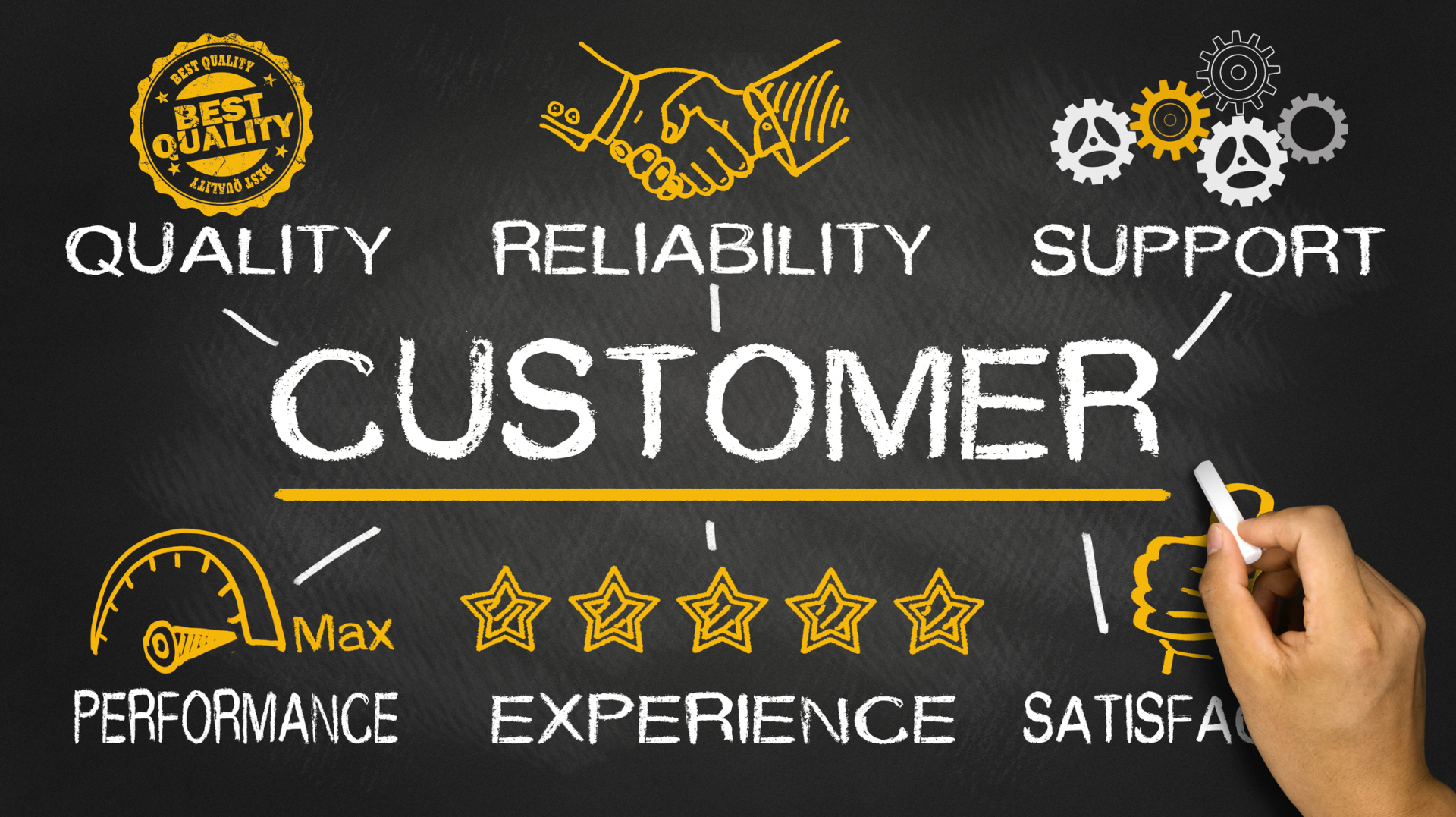 The word Customer with the words, quality, reliability, support, max performance, five star experience and satisfaction coming out of it