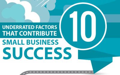 Infographic: 10 Underrated Factors that Contribute to Small Business Success