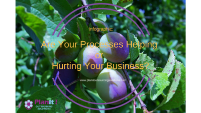 Infographic: Are Your Processes Helping or Hurting Your Business?