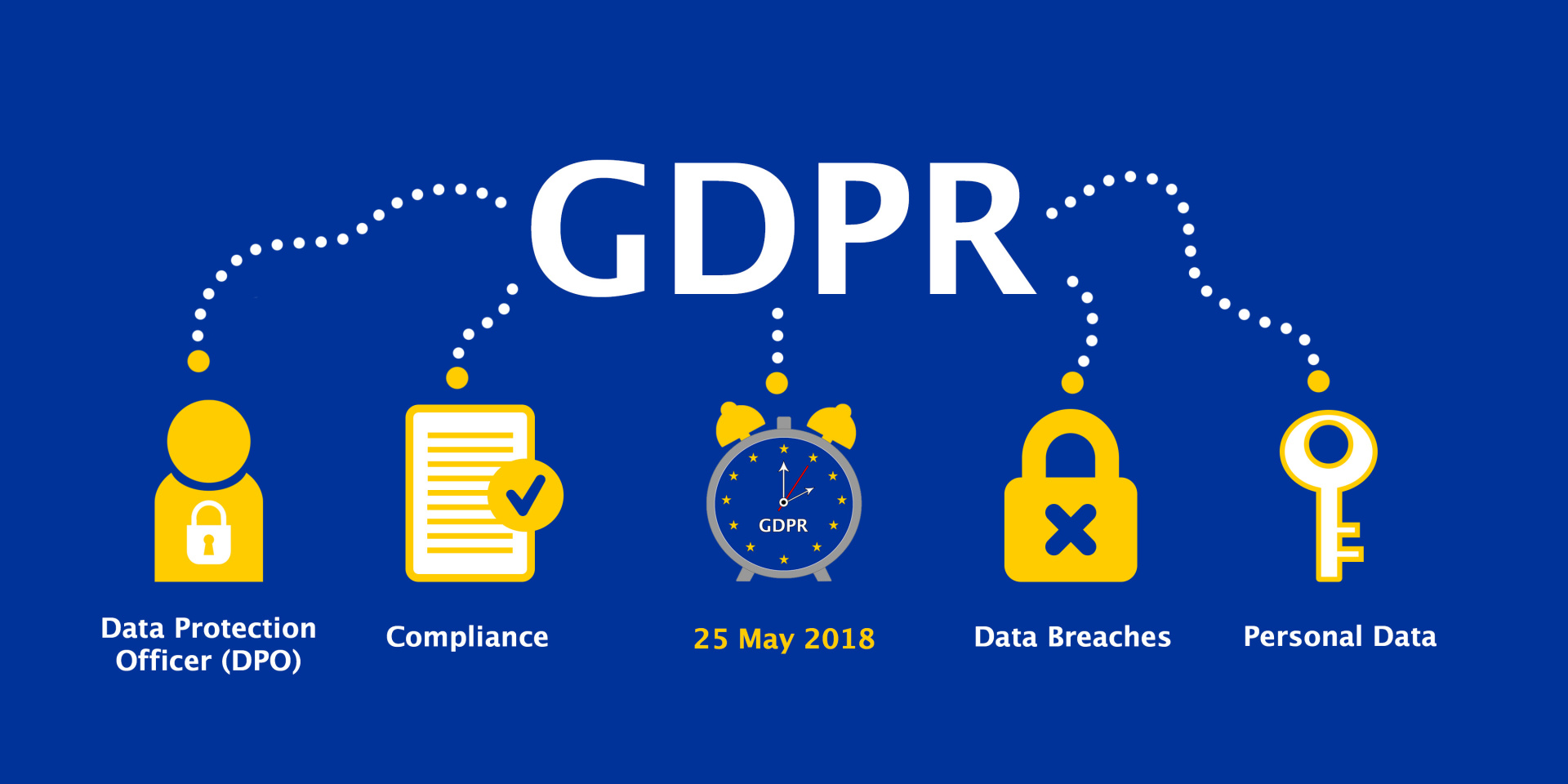 The impact of GDPR regulations on Life Science marketing