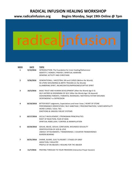 8-Week Inner-Healing Workshop Class Topics