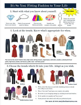 New Graphic: It's So You! Fitting Fashion to Your Life