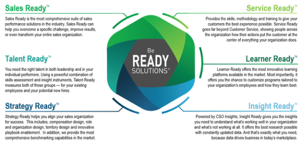 Miller Hieman Group's™ Be Ready Solutions™