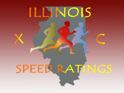 2018 Illinois XC Speed Rankings Pre-Season Team Rankings