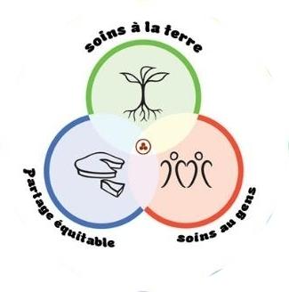 Une approche permaculturelle