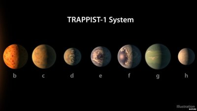 "alt=""Earth-sized planets found"""