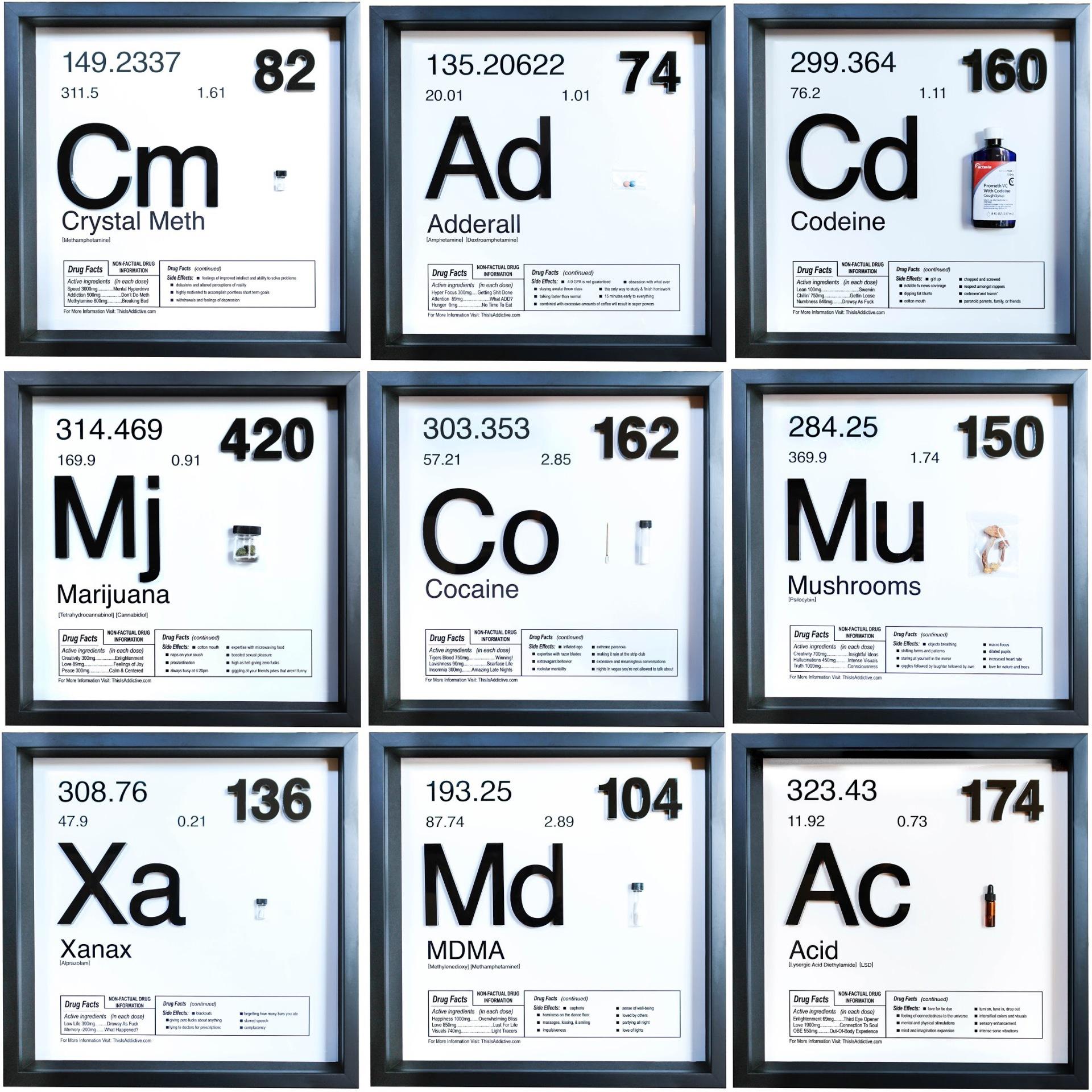 Periodic Table, 2017