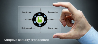 IT Security Architecture