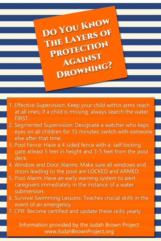 Layers of Protection Against Drowning