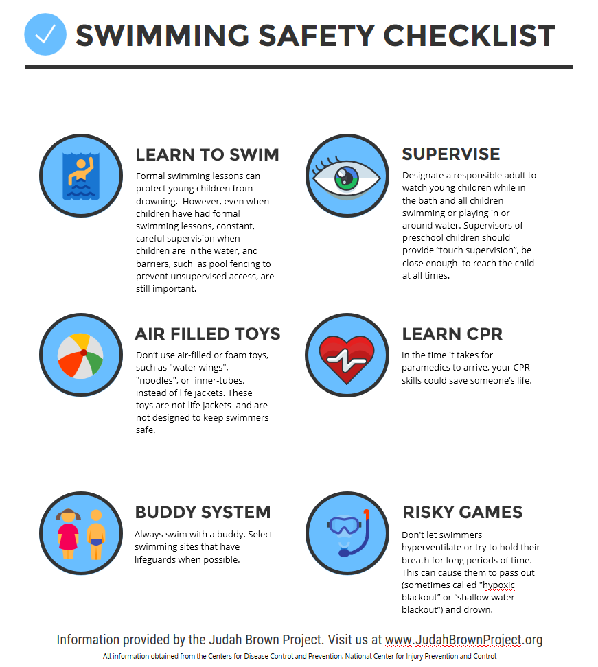Swimming Safety Checklist
